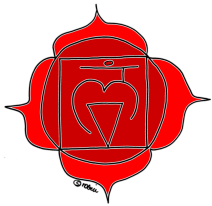 the first chakra