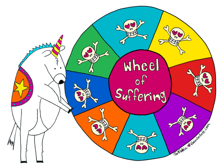 the wheel of suffering