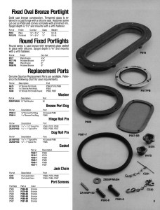 Port Replacement Parts