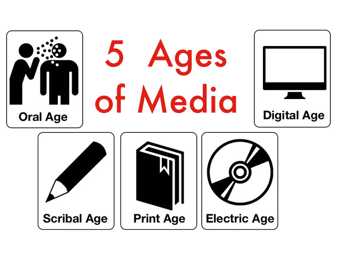 5-Ages1