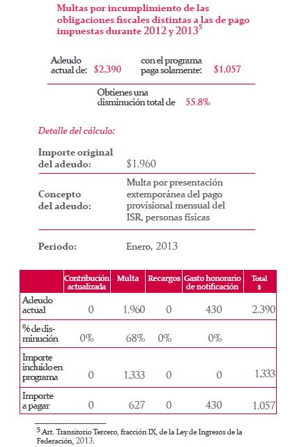Multas por incumplimiento de las obligaciones fiscales distintas a las de pago impuestas durante 2012 y 2013