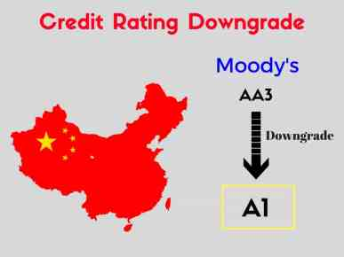 China Credit Rating Moody Impact India