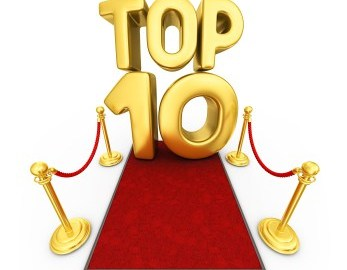 top 10 best mutual funds for SIP India
