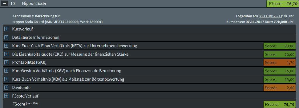Redaktionstipp: Aktien-Fundamentalanalyse mit Finanzoo.de