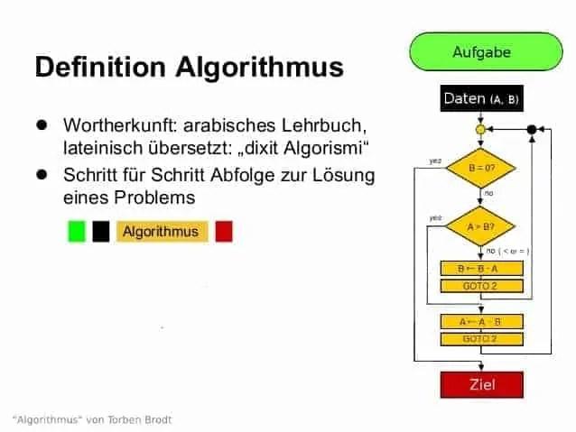 """Blackbox"" Robo-Advisor - die Kapitalanlage per Algorithmus"