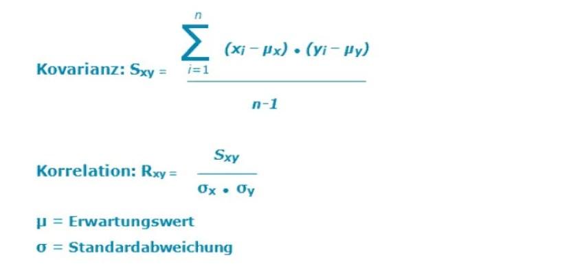 Formeln zur Berechnung von Kovarianz und Korrelation nach Markowitz
