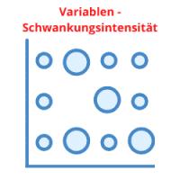 Volatilität - Variablen der Schwankungsintensität