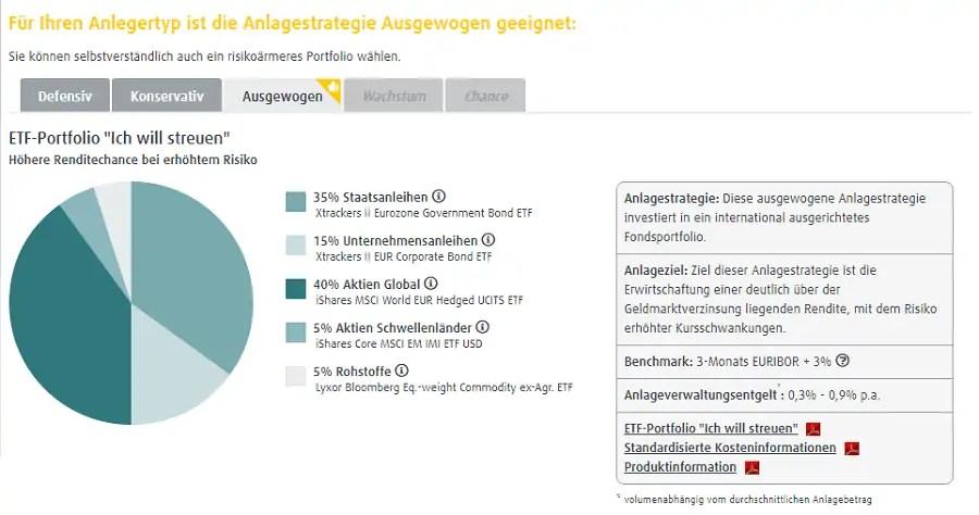 fintego Managed Depot Anlagevorschlag klassisch