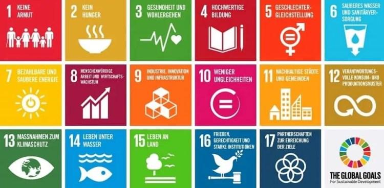 Vividam Test - 17 UN Nachhaltigkeitsziele