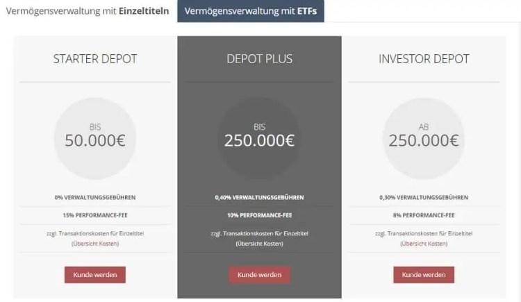 Inno-Invest Kostenmodell-Einzeltitel