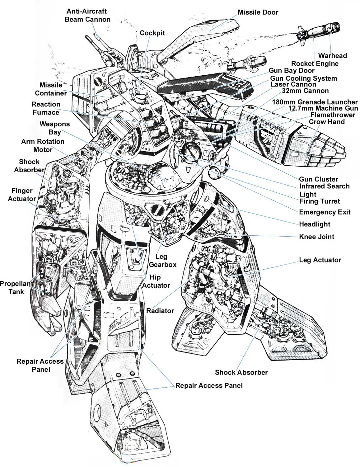 Robotech Research Technical Diagrams