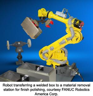 webinar | Robots in America