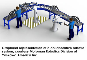 Graphical representation of a collaborative robotic system, courtesy Motoman Robotics Division of Yaskawa America Inc.