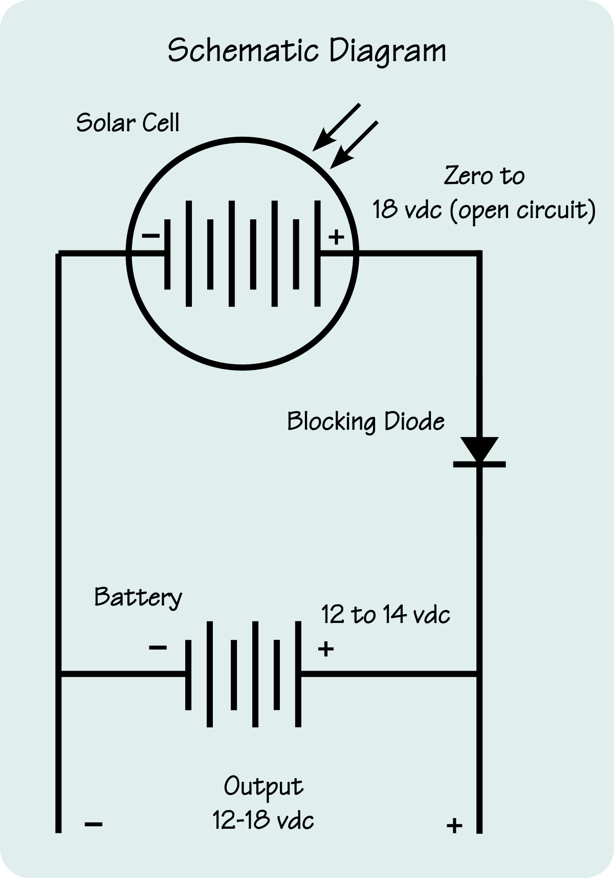 Circuit Diagram Rectifier
