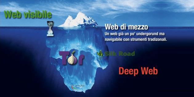 deep-web-internet