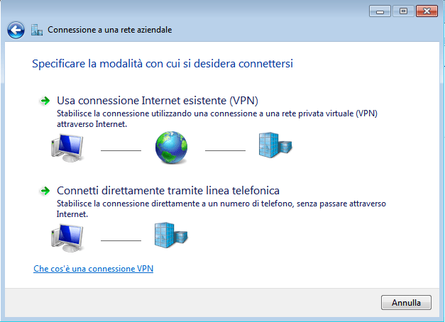 Virtual Private Network, vpn,