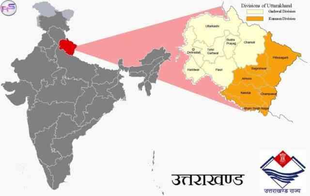 History of uttarakhand