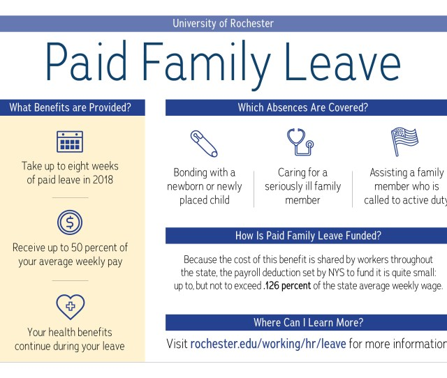 New York State Has Outlined A Phased In Approach For Employees Taking Advantage Of This New Benefit In 2018 Up To 8 Weeks Of Paid Leave Is Available At 50