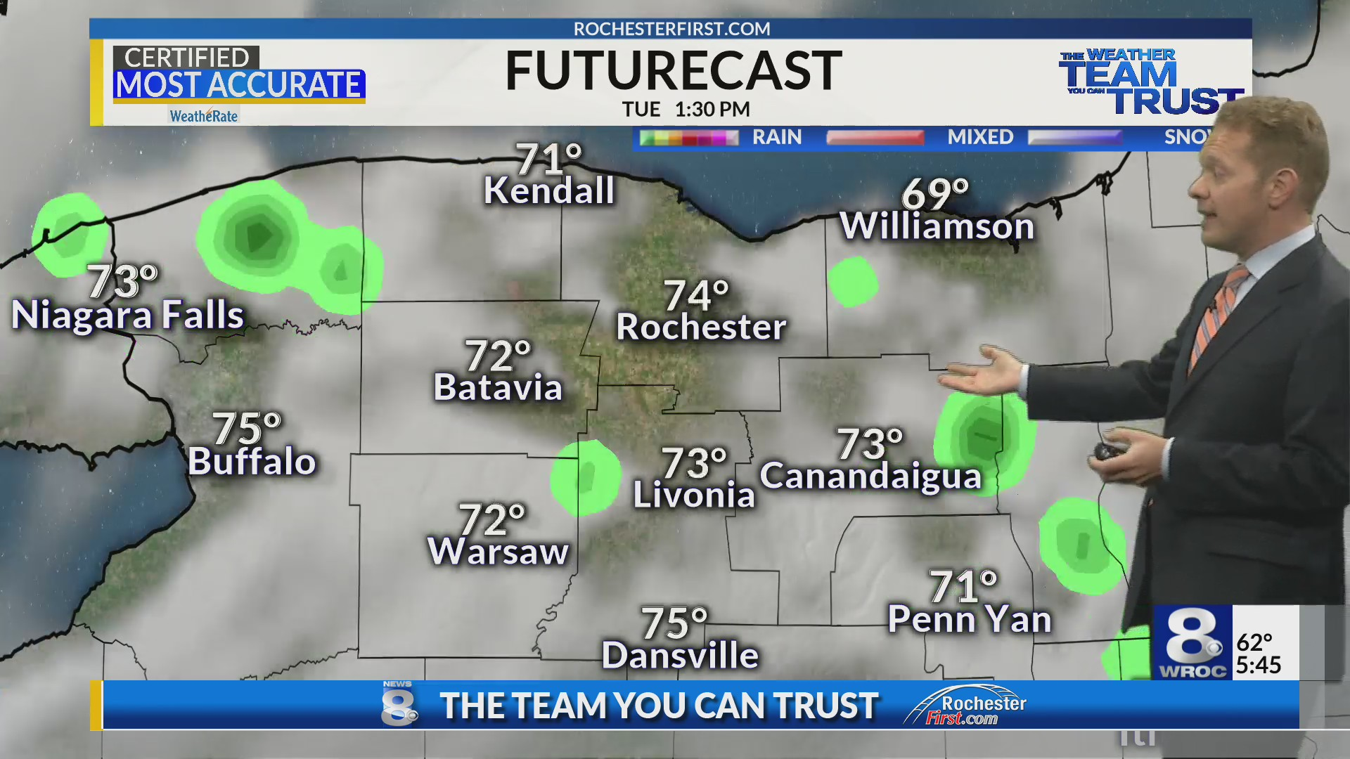 8-Day Forecast | RochesterFirst
