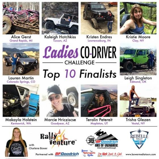 CDC_Top10_Promo
