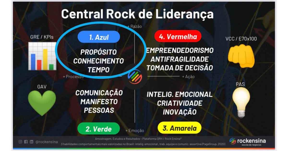 Central Rock de Liderança - As habilidades necessárias para se tornar um bom líder