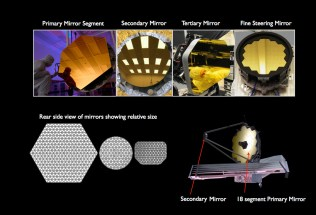 This image shows the four types of mirrors on the Webb telescope: a primary mirror segment, the secondary mirror, tertiary mirror and the fine steering mirror. On the bottom row are the three different mirror segments seen from the rear to illustrate the honeycomb structure that makes the mirrors both very light and mechanically stiff.  Image NASA/Ball Aerospace/Tinsley