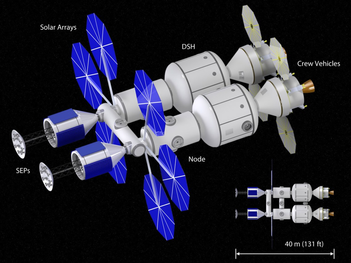 The Aldrin Cycler makes travel to Mars possible via a perpetually cycling route, allowing spacecraft to use far less propellant than conventional means. In each cycle, when the Aldrin Cycler's trajectory swings it by the Earth, a smaller interceptor spacecraft will dock with it.  Credit: Jonathan M. Mihaly and Victor Q. Dang