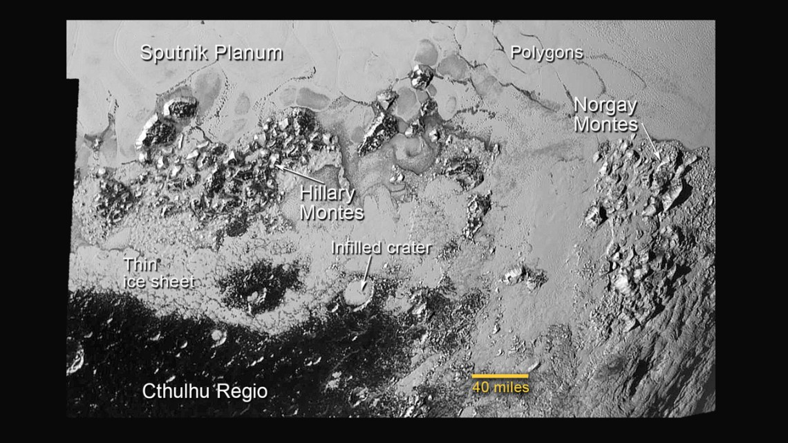This annotated image of the southern region of Sputnik Planum illustrates its complexity, including the polygonal shapes of Pluto's icy plains, its two mountain ranges, and a region where it appears that ancient, heavily-cratered terrain has been invaded by much newer icy deposits. The large crater highlighted in the image is about 30 miles (50 kilometers) wide, approximately the size of the greater Washington, DC area. Credit: NASA/JHUAPL/SwRI