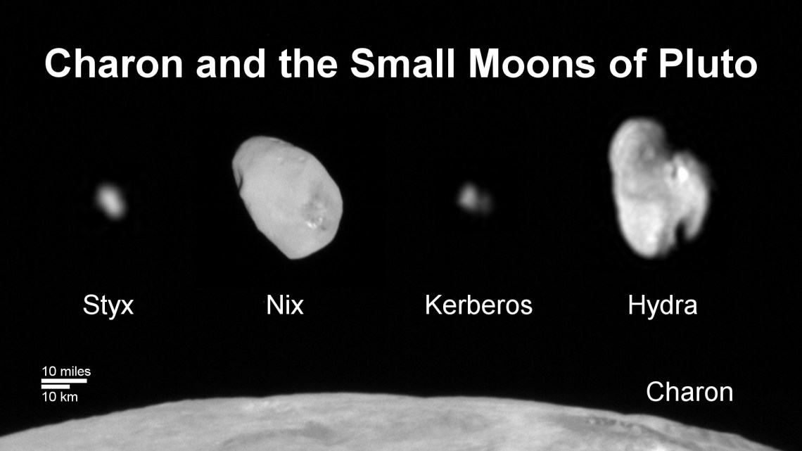 Figure 19: The small moons of Pluto, shown to scale with Charon. Credit: NASA/JHUAPL/SwRI