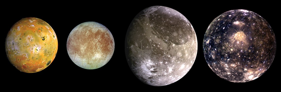 The Galilean moons Io, Europa, Ganymede, Callisto in order of increasing distance from Jupiter. Credit: NASA/JPL/DLR