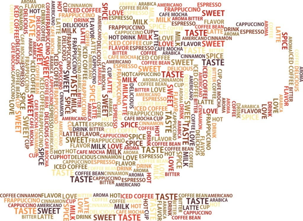 words used to create an image of a cup