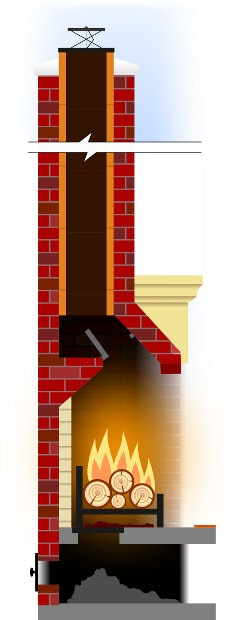 Fireplace and Chimney Diagram | Fireplace & Flue Interactive Diagram