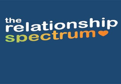 Are You In An Unhealthy Relationship? Find Out.