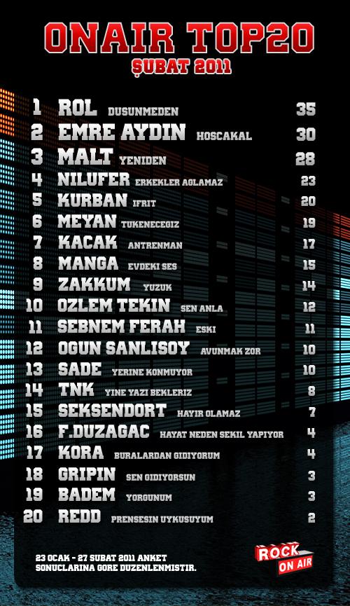 OnAir Top20 - Şubat 2011 Şubatları