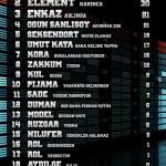 OnAir Top20 Sonuçları - Mart 2011