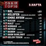 OnAir Top10 Sonuçlar- 3.Hafta