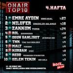 OnAir Top10 Sonuçlar- 4.Hafta