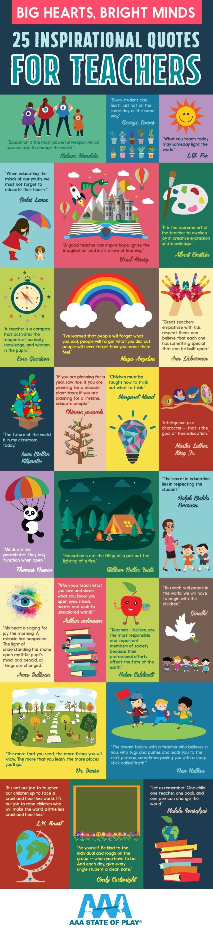 25 Inspirational Quotes for Teachers Infographic - 151 Inspirational Quotes that will Rock your Painted Rocks