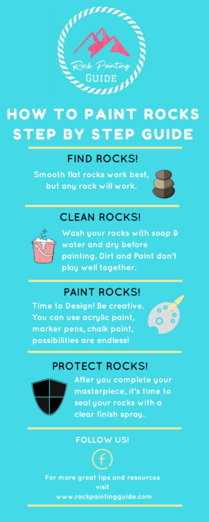 How to paint rocks infographic