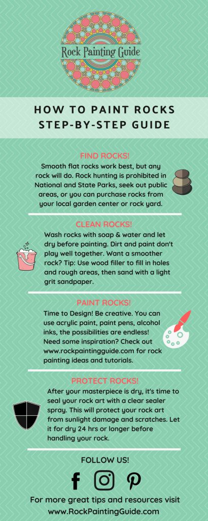 how-to-paint-rock-infographic