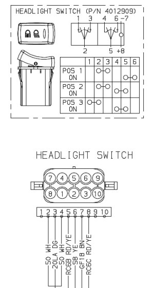 12 xp tail light wiring  Polaris RZR Forum  RZR Forums