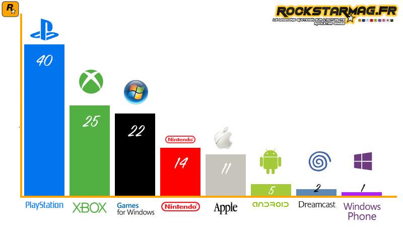 dossier-jeux-consoles-04
