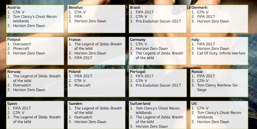 Top Ventes Grand Theft Auto V GfK