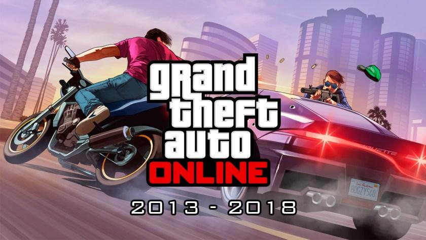 GTA Online, Planning Dernière Mises à Jour