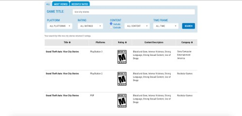 fiche esrb gta vice city stories