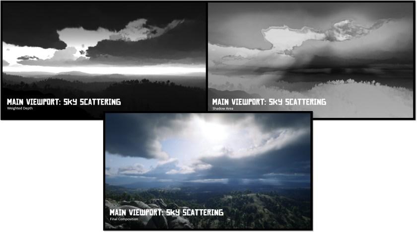 Sky Scattering