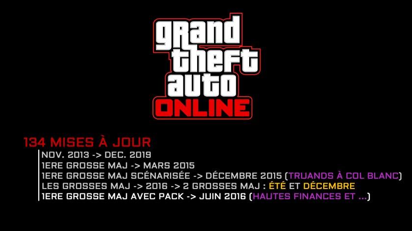 Bilan GTA Online 2013-2019