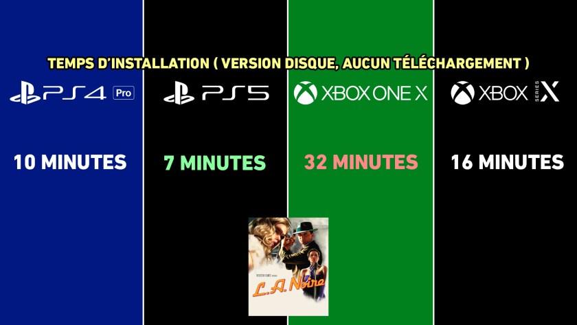 Temps Installation L.A. Noire sur PS4 Pro, PS5, Xbox One X et Xbox Series X