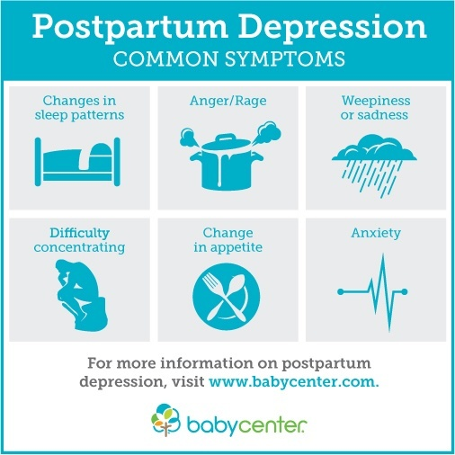 Here's what you should know. Bizarre Truths Behind Postpartum Depression (PPD)