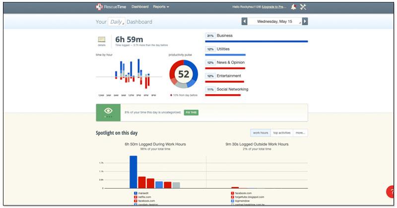 RecueTime 最好用的 生產力追蹤 與紀錄免費工具 支援多平台 1